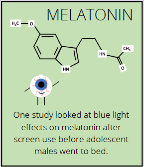 Comic says: One study looked at blue light effects on melatonin after screen use before adolescent males went to bed.