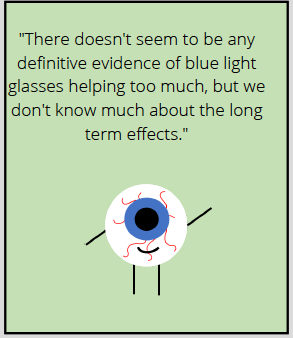 Expert says: There doesn't seem to be any definitive evidence of blue light glasses helping too much, but we don't know much about the long term effects.