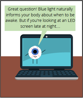 Comic thought bubble from computer says: Great question! Blue light naturally informs your body about when to be awake. But if you're looking at an LED screen late at night...